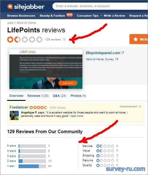 lifepointspanel.com - отзвывы на Sitejabber