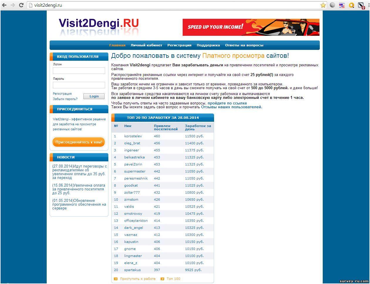 Серия мошеннических опросников visit2dengi.ru